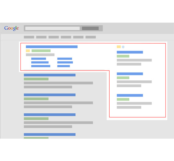 Google Adwords Posicionamiento